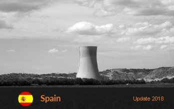 #OnThisDay in 1964, #Spain 🇪🇸 approves its 1st #Nuclear #Energy Law.  ➡ https://t.co/zpARUmeFbo  #History #OTD https://t.co/HdUcawNNmK