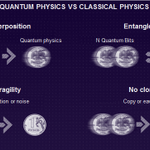 Image for the Tweet beginning: Four major differences between quantum