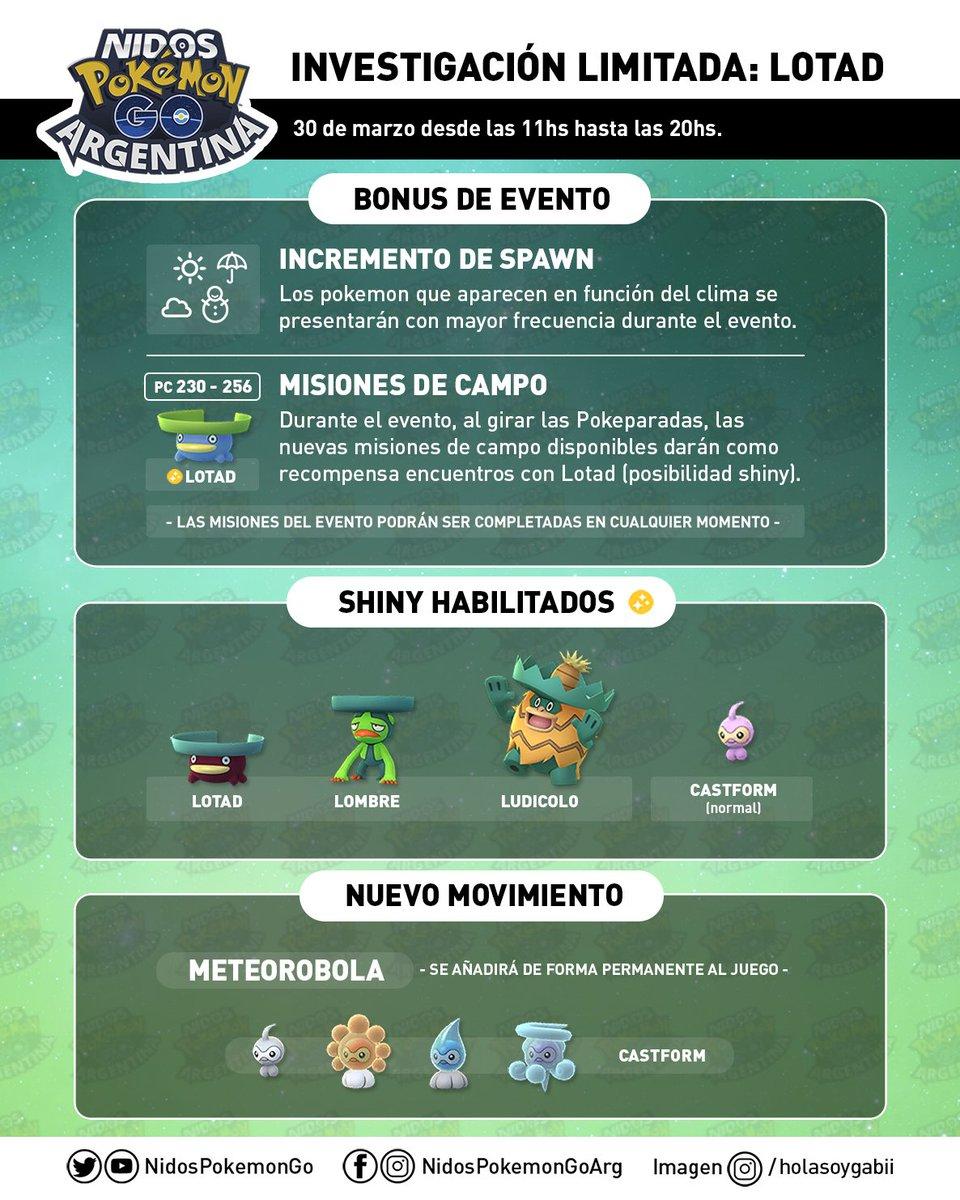Imagen de todo lo que trae la investigación limitada de Lotad hecho por Nidos Pokémon GO Argentina