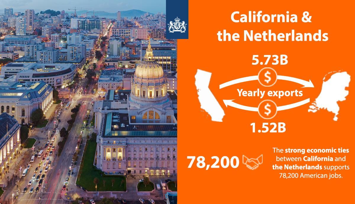 Netherlands Embassy 🇺🇸 on Twitter: