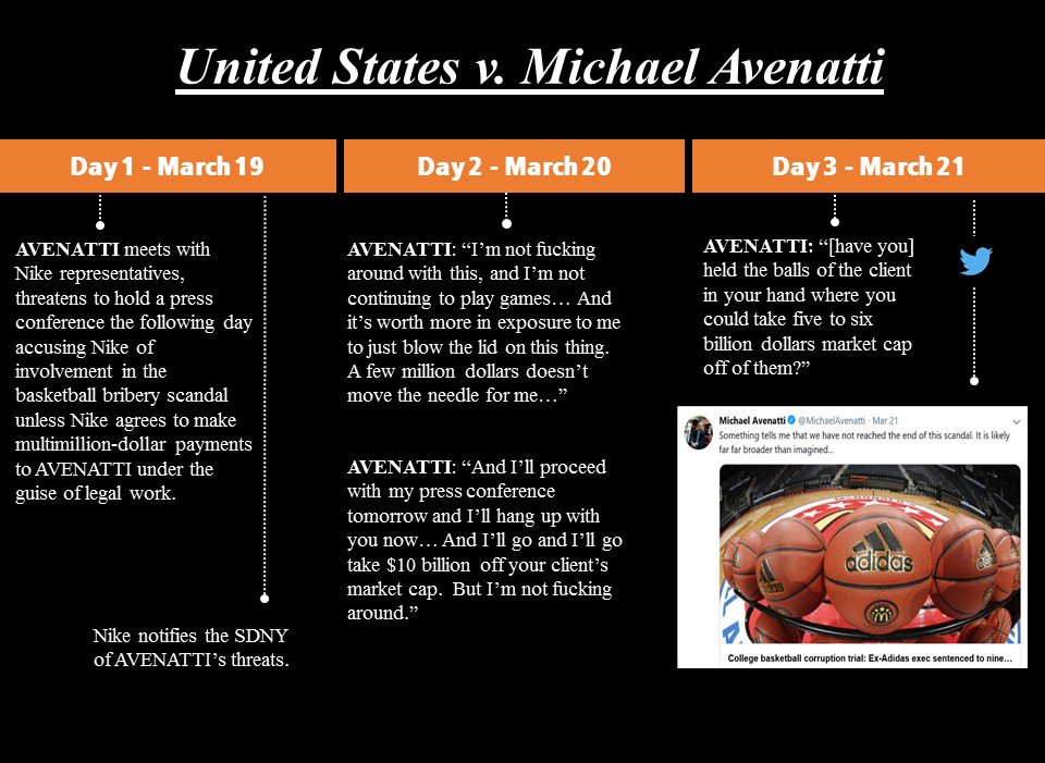 US Attorney Releases Details Of Michael Avenatti's Alleged Nike Scheme