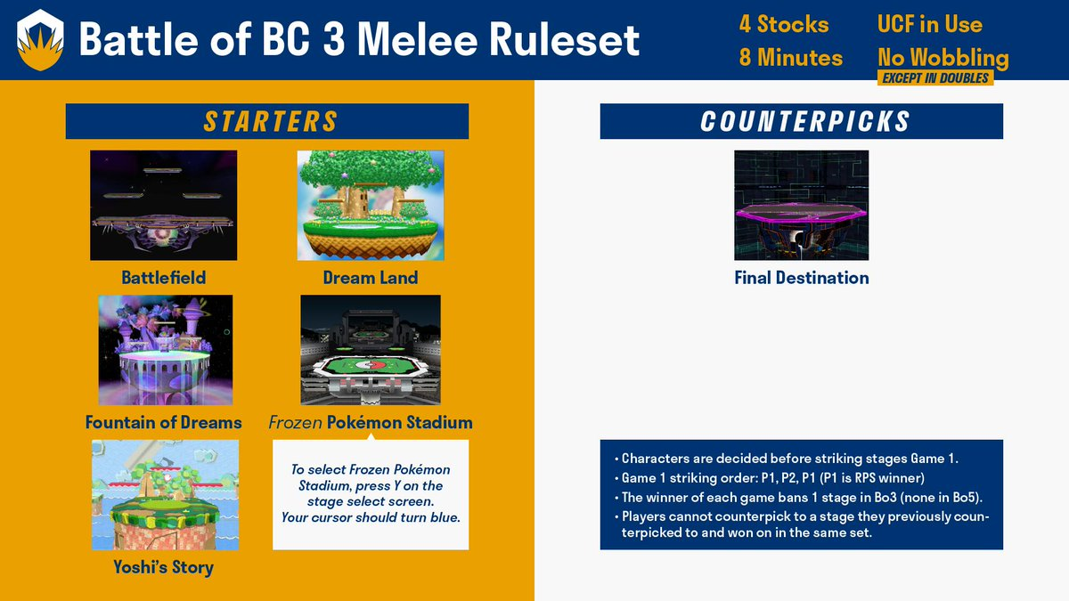 Battle Of Bc On Twitter Get Familiar With The Ultimate And Melee Rulesets For Bobc3 For Ultimate We Re Using The Bc Ruleset By Kongmunism Melee Includes Frozen Pokémon Stadium As A Starter