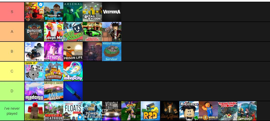 How To Make A Front Page Game On Roblox - Uživatel Kitten Na Twitteru Here Is My Tier List For