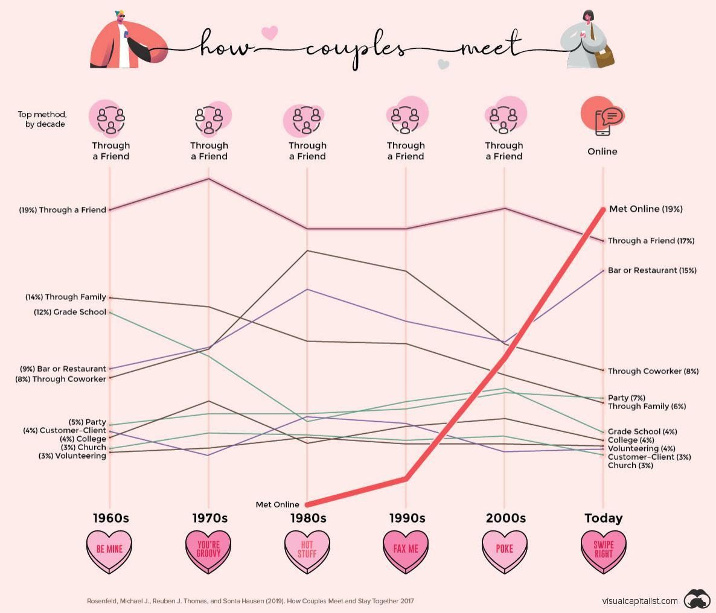 Dating restaurang co Worker ett helt nytt år 2010 dating