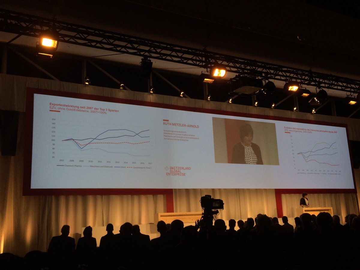 #awf19: the atmosphere and participants confirm the invaluable contribution by @SGE to #Switzerland 's success in #export by #SME