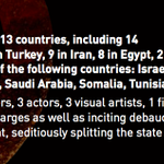 """Image for the Tweet beginning: Actualitzat, """"The State of Artistic"""