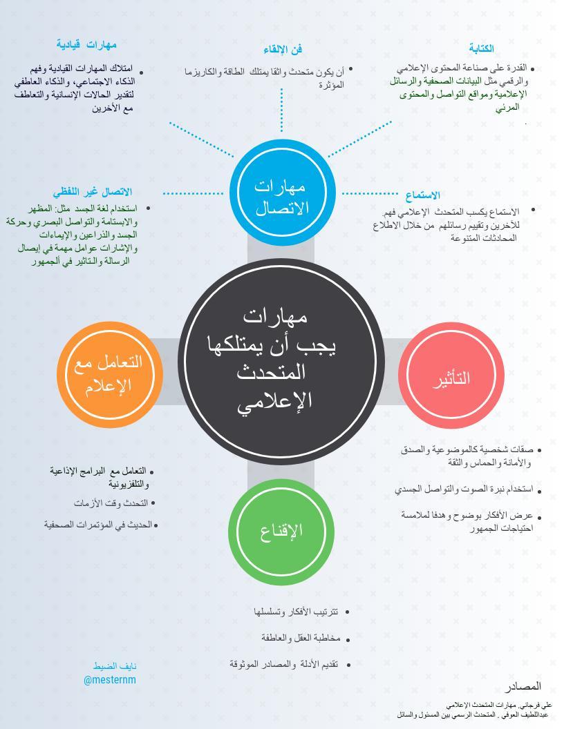 D2lbum5x0aadctv Jpg Pie Chart Chart Diagram