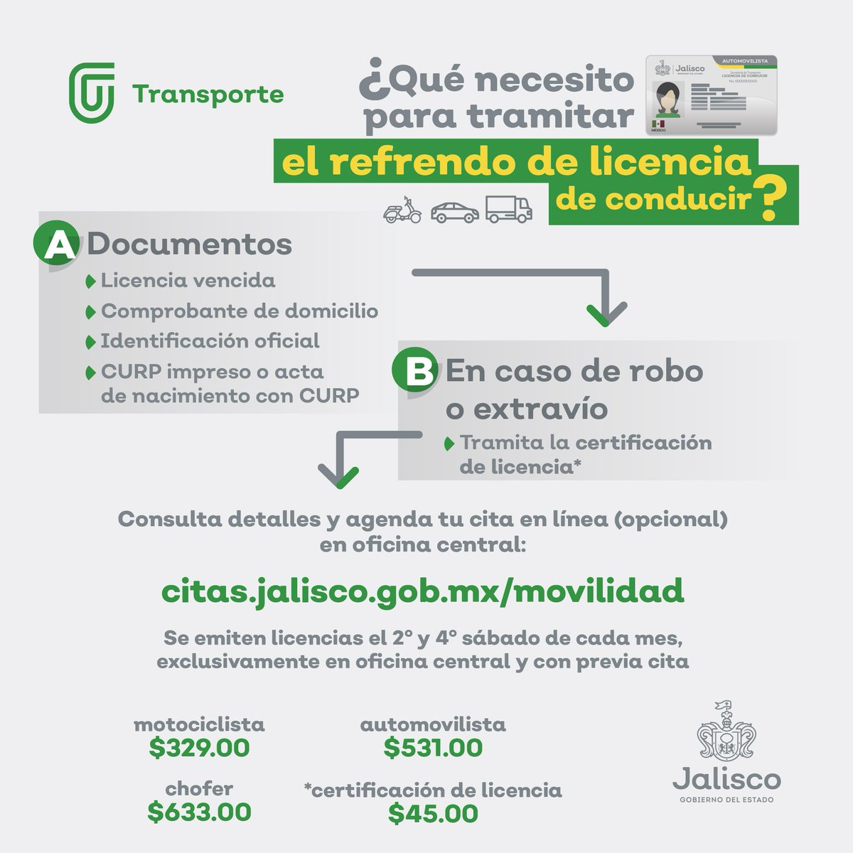 Secretaría De Transporte Jalisco På Twitter Ante La Sobre