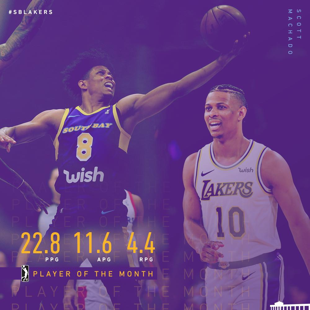 Month of March for @_ScottMachado.  ▫️ 7 double-doubles in 8 games ▫️ Career-Best 40-point game ▫️ G League Player of the Week ▫️ G League Player of the Month ▫️ @NBA Call-Up to @Lakers