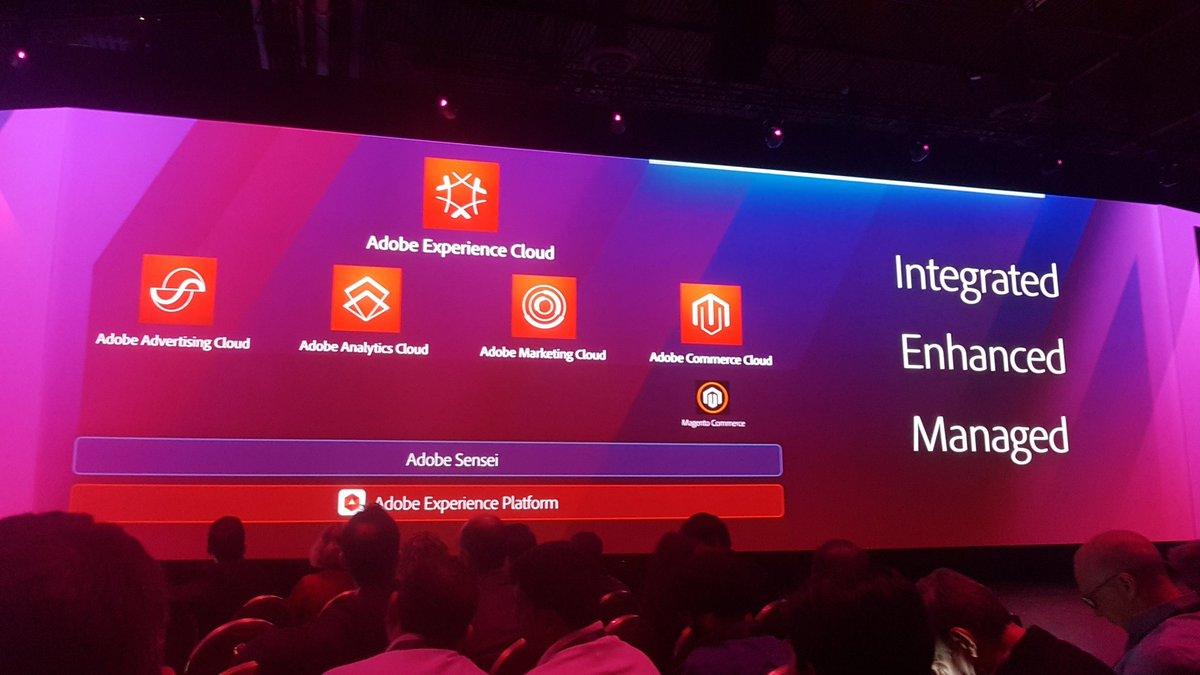 adobe commerce cloud pricing