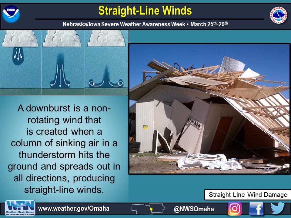 Straight-line winds can be just as strong as some tornadoes.  Take shelter immediately if there is a severe thunderstorm warning, or tornado warning. https://t.co/LfHAwWiSA6 #newx #iawx #beready https://t.co/UXYgmrINfc