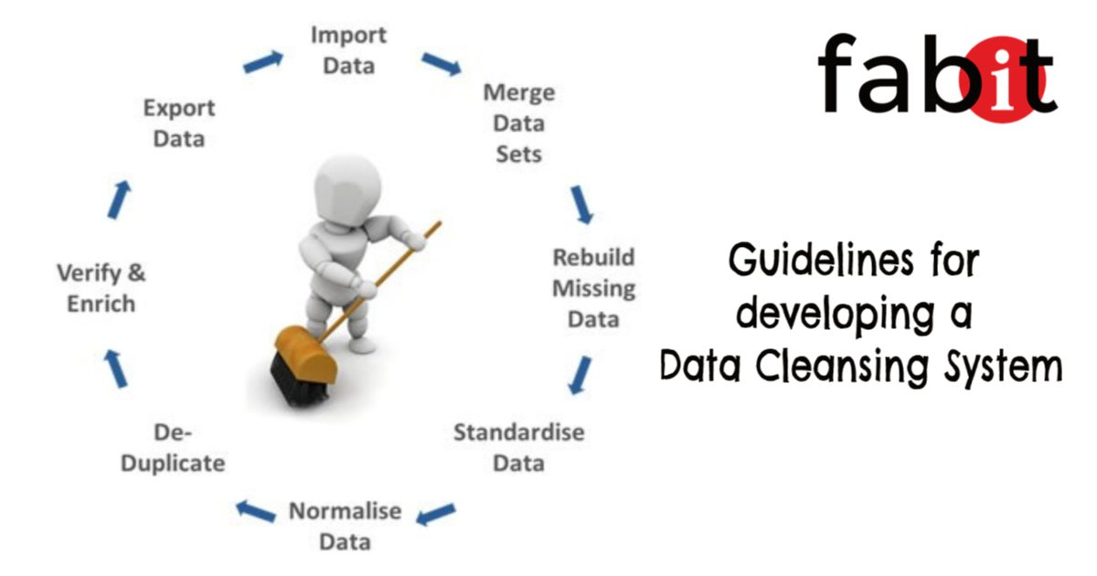 A data cleansing strategy is a vital step to the scrubbing and cleansing of data. Here is an Interesting Writeup from Fabit Corp speaking on the best strategy guidelines to develop a data cleansing system.. https://t.co/ILDk2ClSKv #SAP #DataCleansing #FabitCorp https://t.co/sGPSTUrmh1