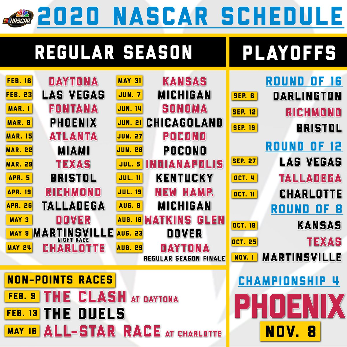 Nascar Schedule 2020 NASCAR on NBC on Twitter: