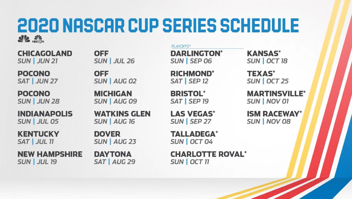 Nascar 2020 Schedule.Joseph Lombard On Twitter The Official 2020 Nascar Cup