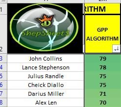 3/26 updated 6pm est... #nba main #draftkings slate. if you would like to see more, contact me and check out my page on http://facebook.com/shepsheet #DFS #fantasysports