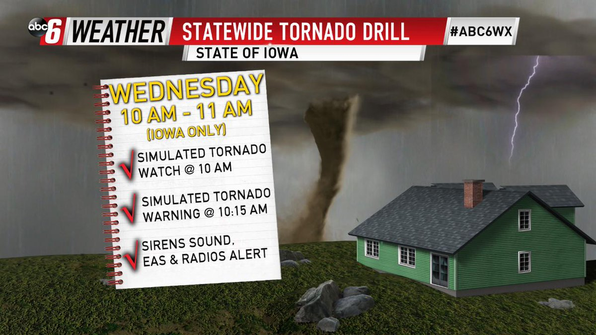 With our warm up, we're thinking severe weather safety.  A statewide tornado drill is set for Iowa on Wednesday.  A test Tornado Warning will take place at 10:15 AM  https://t.co/UBGI4SnED9 #IAWX #MasonCityIA #CharlesCityIA #ClearLake #ForestCity #ABC6WX https://t.co/ABGJ1W4dQ2
