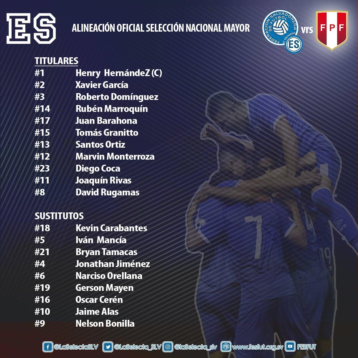 Juego amistoso contra  Peru el martes 26 de marzo del 2019. D2nqmxbWkAAbEe4