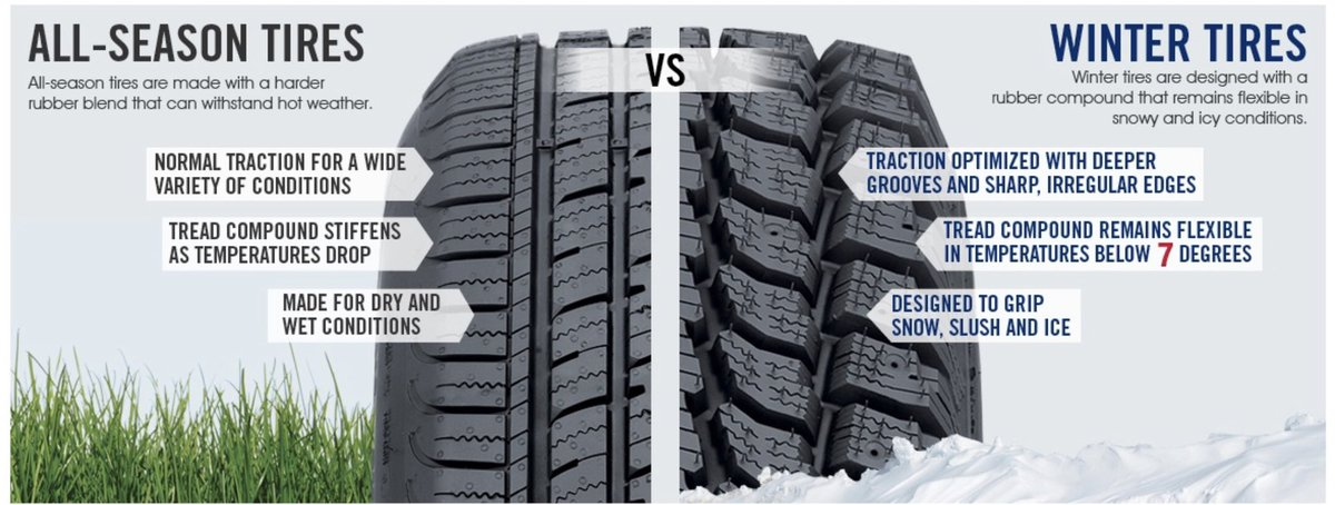 Best All Season Tires >> Sgt Kerry Schmidt On Twitter Summer All Season Tires Are