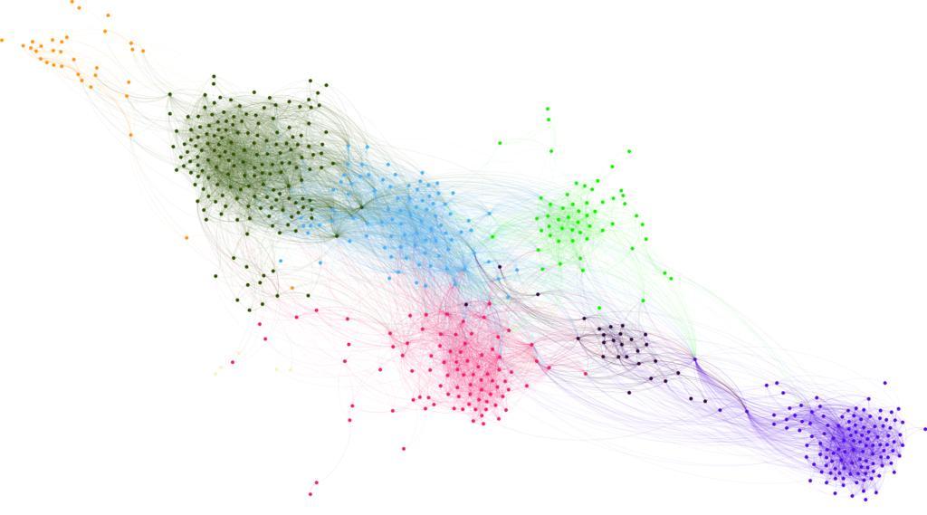 Gephi graph viz (@Gephi) | Twitter