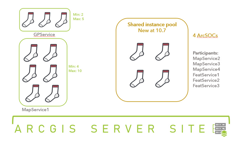 arcgisenterprise tagged Tweets and Downloader | Twipu