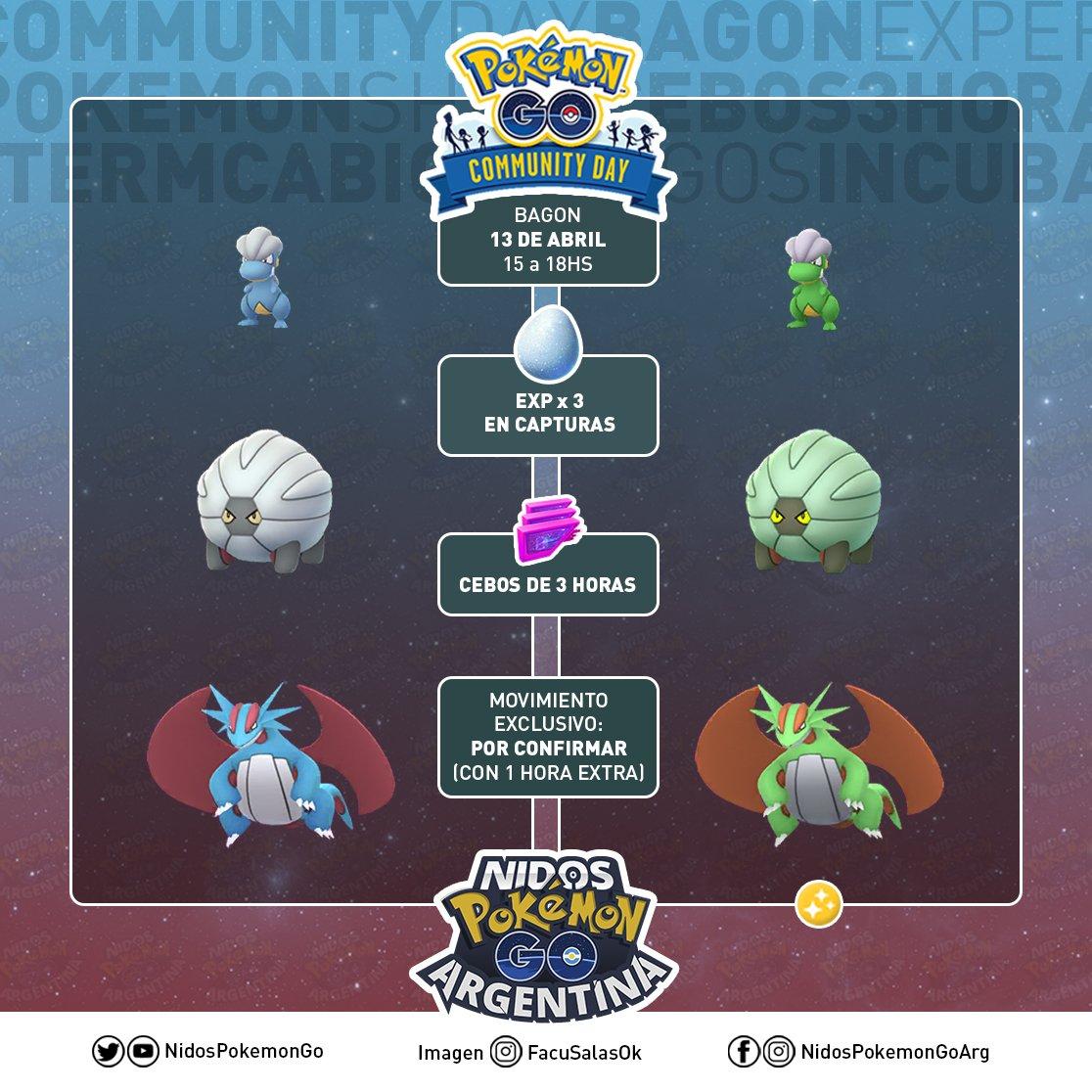 Imagen Bagon, Shelgon y Salamence normal y shiny hecho por Nidos Pokémon GO Argentina