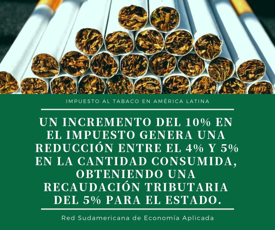 """CADEP on Twitter: """"Si se busca reducir el consumo de tabaco, los ..."""