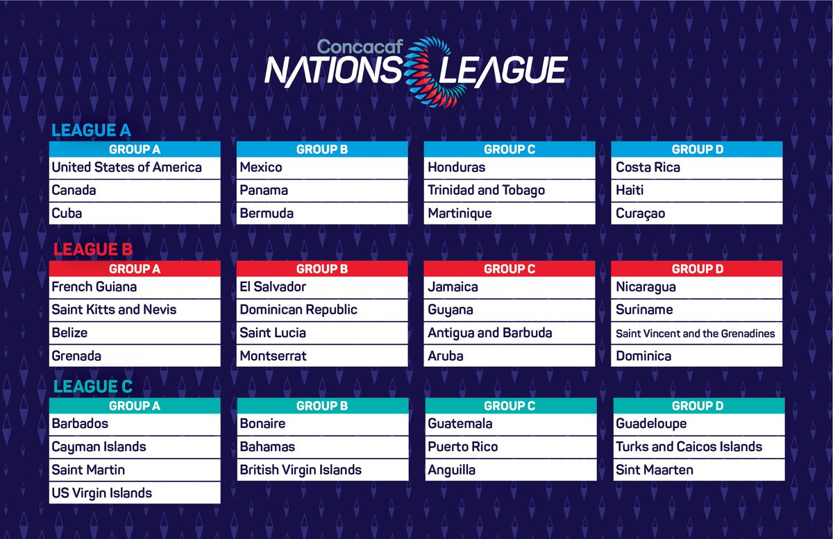 Calendario Uefa Nations League.Thedreamstartsnow Tagged Tweets And Downloader Twipu