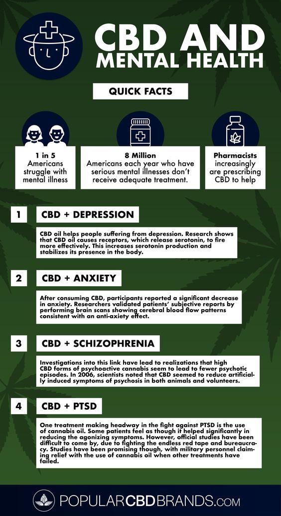 Avainsana #cannabissociety Twitterissä