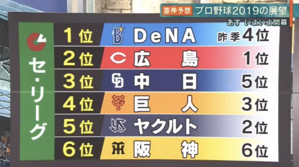最新 2019 セリーグ 順位