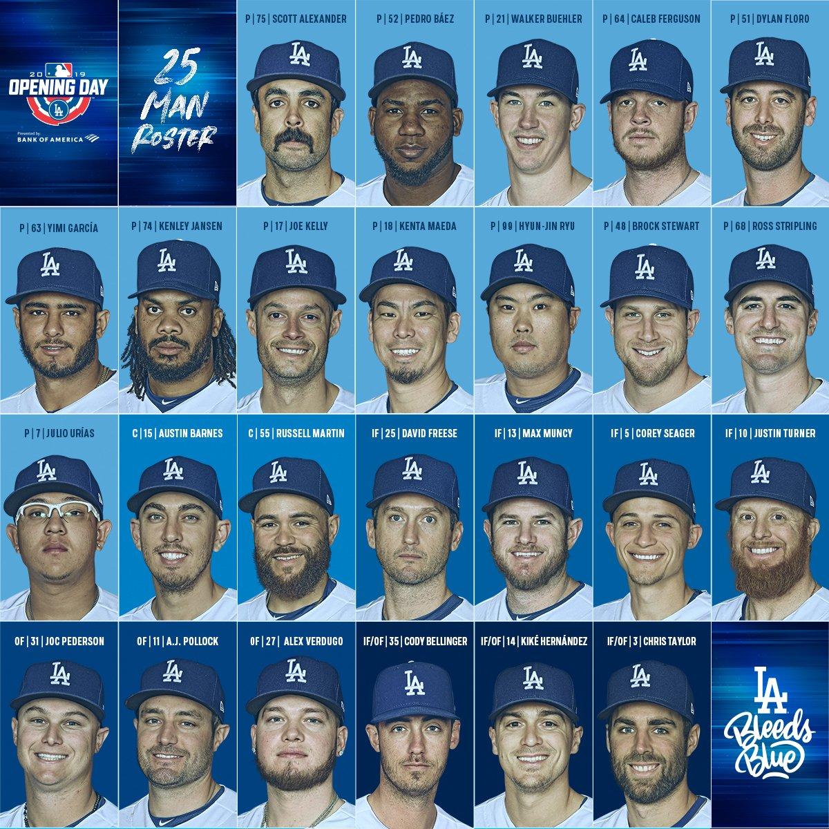 6b4eddba Los Angeles Dodgers on Twitter: