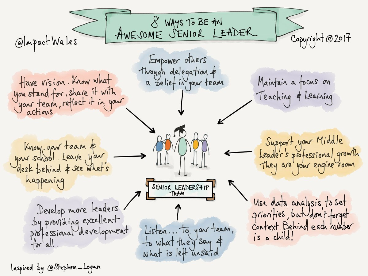 8 Ways to be an Awesome Senior Leader inspired by @Stephen_Logan How many have you already mastered?