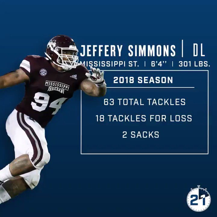 Jeffery Simmons has proven to be a dominant force. Could he end up in Indy? This is the 26th Pick in 26 Seconds. ⬇️⏱️