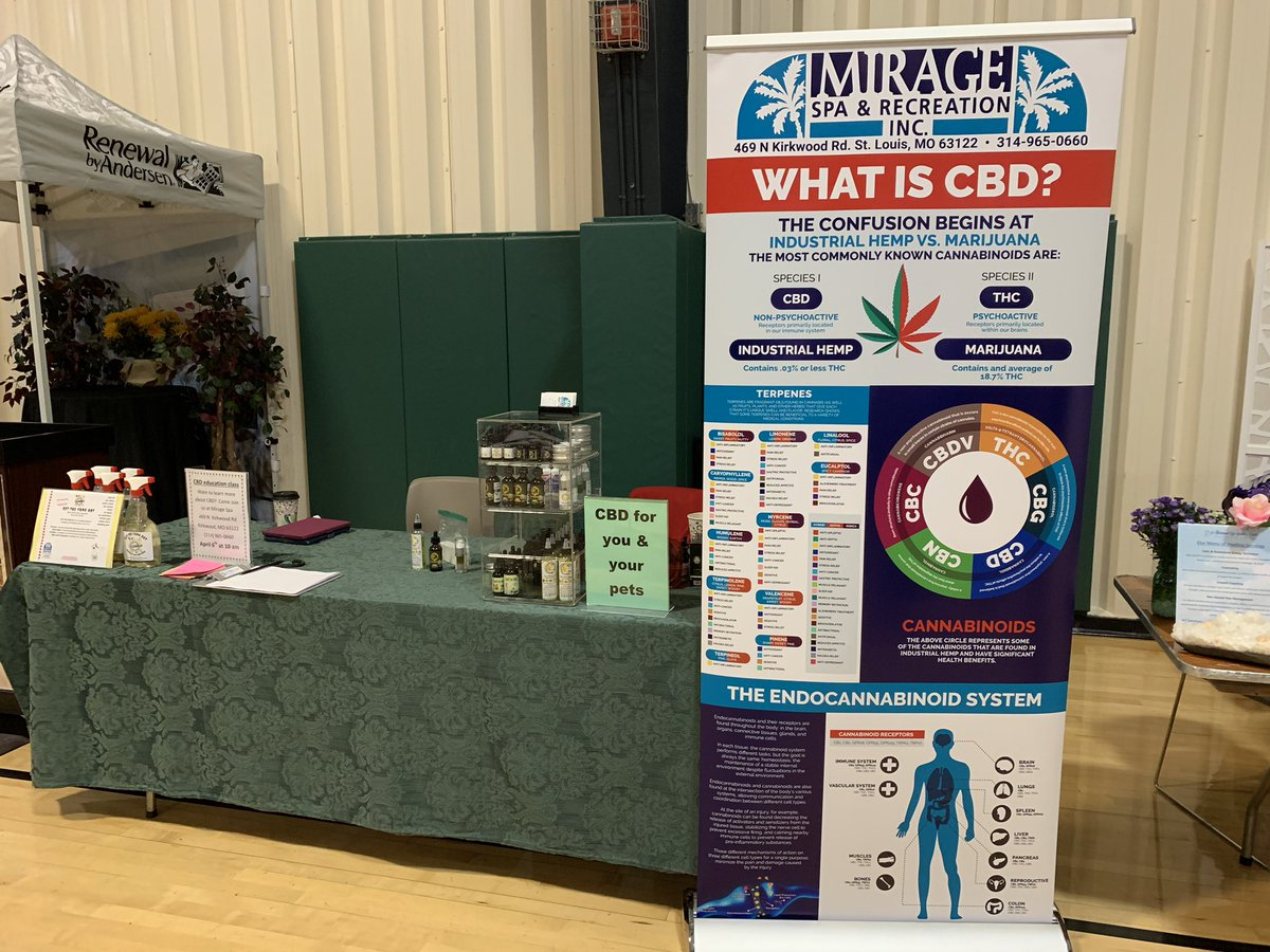 Thank you to everyone that visited! We spent our time educating people instead of selling & letting people try the products to figure out if it benefits them.  #education #learnaboutcbd #purecannaceutical @miragespa.stlouis.hottubs #stlouiscbd #wellness #health #qualityoflife