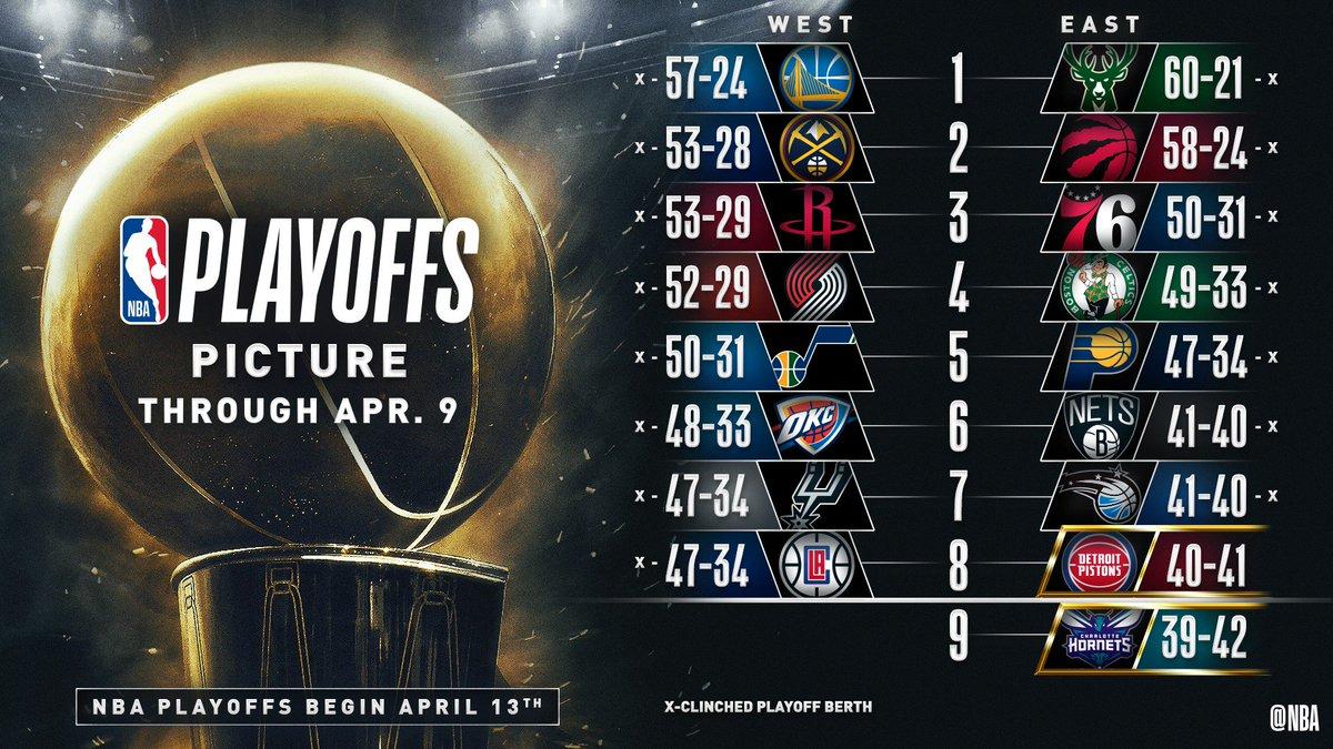 🚨 #NBAPLAYOFFS SCENARIOS THREAD 🚨  Tonight's Games:  ESPN: - ORL/CHA, 8pm/et - UTA/LAC, 10:30pm/et  NBALP: - IND/ATL, 8pm/et - MIA/BKN, 8pm/et - DET/NYK, 8pm/et - CHI/PHI, 8pm/et - GSW/MEM, 8pm/et - OKC/MIL, 8pm/et  - DAL/SAS, 8pm/et - MIN/DEN, 10:30pm/et - SAC/POR, 10:30pm/et