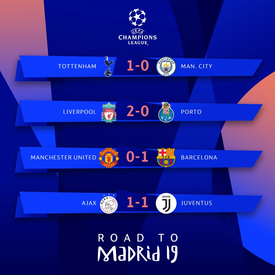 Hasil Liga Champions 8 besar leg 1