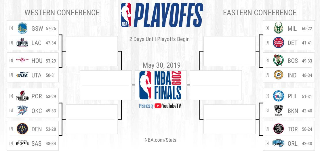 Calendrier Nba Playoff 2019.Playoffs Nba 2019 Le Tableau Est Connu