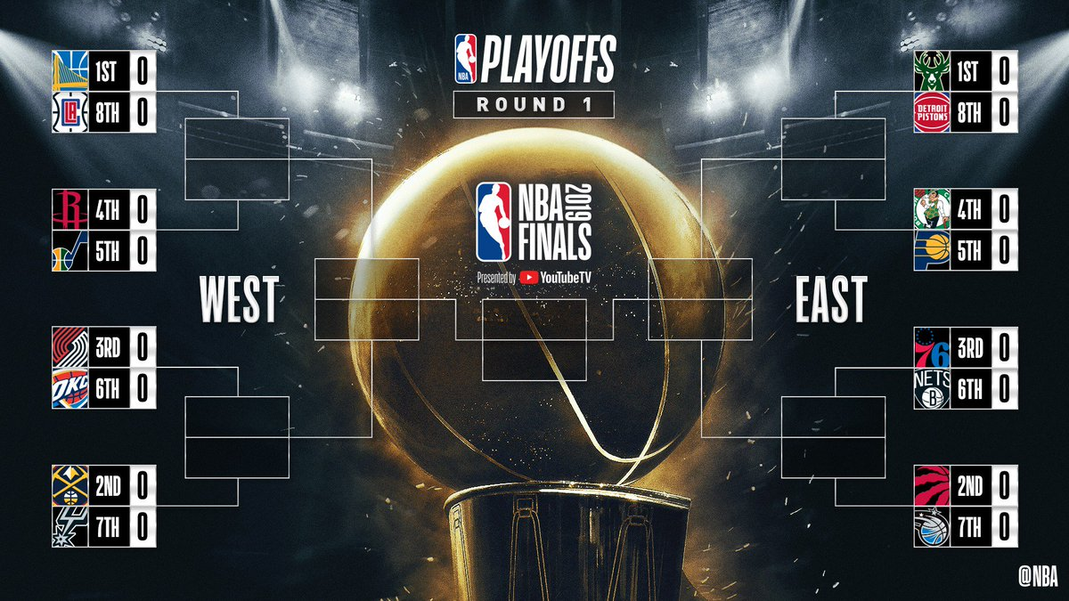 The 2019 #NBAPlayoffs are set!  Games begin on Saturday, April 13th.