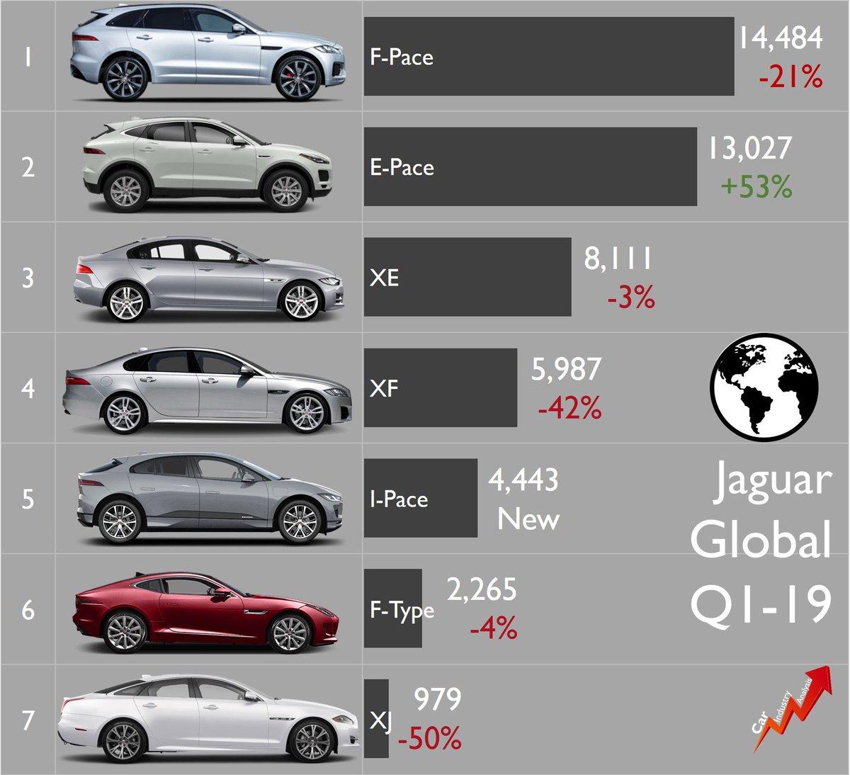 [Statistiques] Par ici les chiffres - Page 40 D33cPISWsAA_M4O