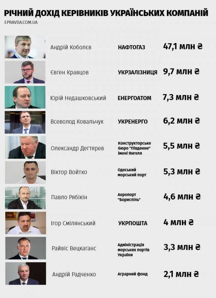 """З """"Приватбанку"""" заберуть 155 млрд грн і визнають банкрутом, якщо націоналізацію визнають незаконною, - заступник голови НБУ Чурій - Цензор.НЕТ 1612"""