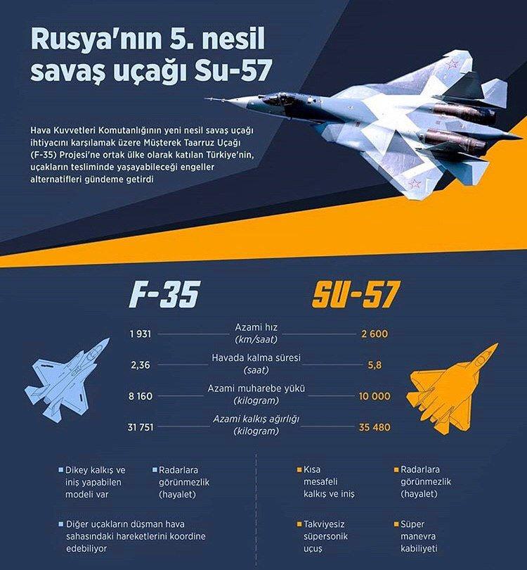 Турецкая реклама Су-57