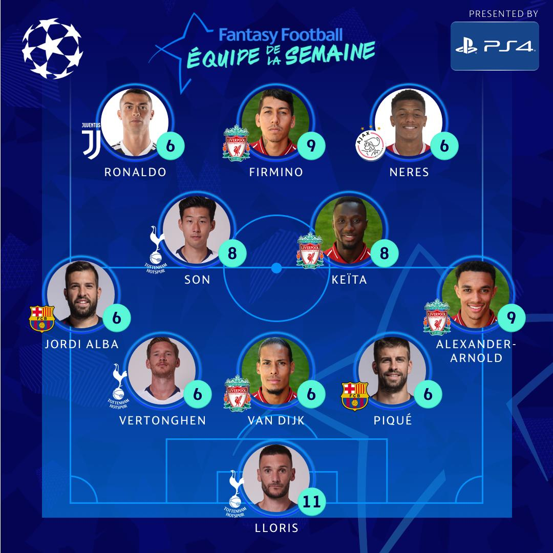 Onze Ligue des champions