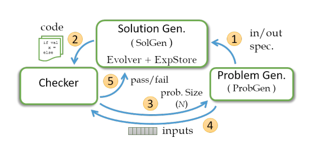Leetcode Problems And Solutions Pdf