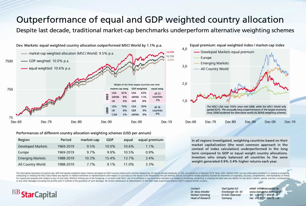 outperformed emerging markets indices - HD1199×806