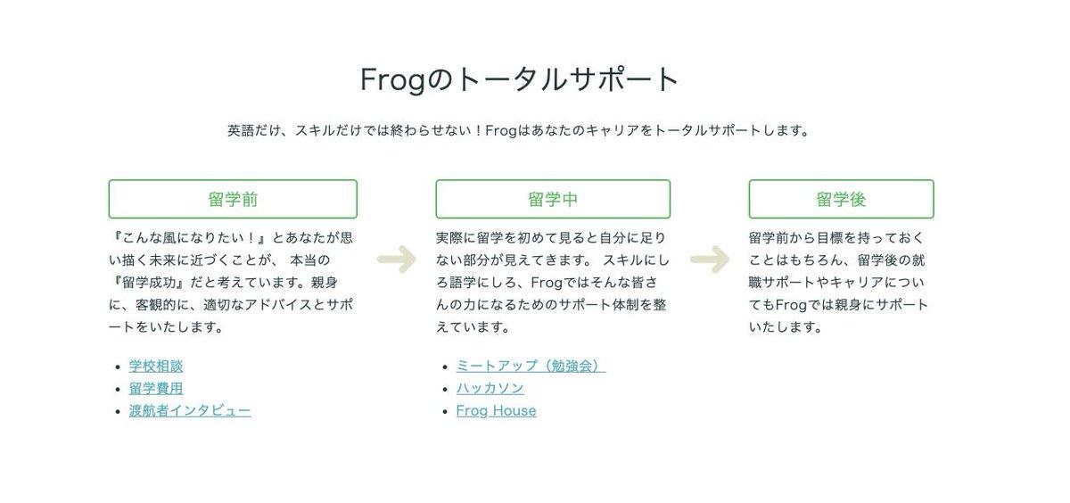 Frogは海外就職、留学に向けたトータルサポートを行っております!自分が思い描く未来に近づくための海外経験を全力でサポートいたします。