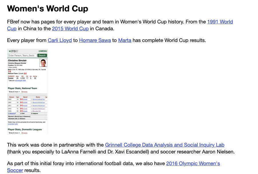 We're thrilled to announce that we've added what we believe is one of the most complete sets for women's soccer data on the internet. This includes pages and stats for every team and player in World Cup history, as well as stats for 8 club leagues   More: https://www.sports-reference.com/blog/2019/04/fbref-com-adds-comprehensive-womens-world-cup-and-womens-club-data/…