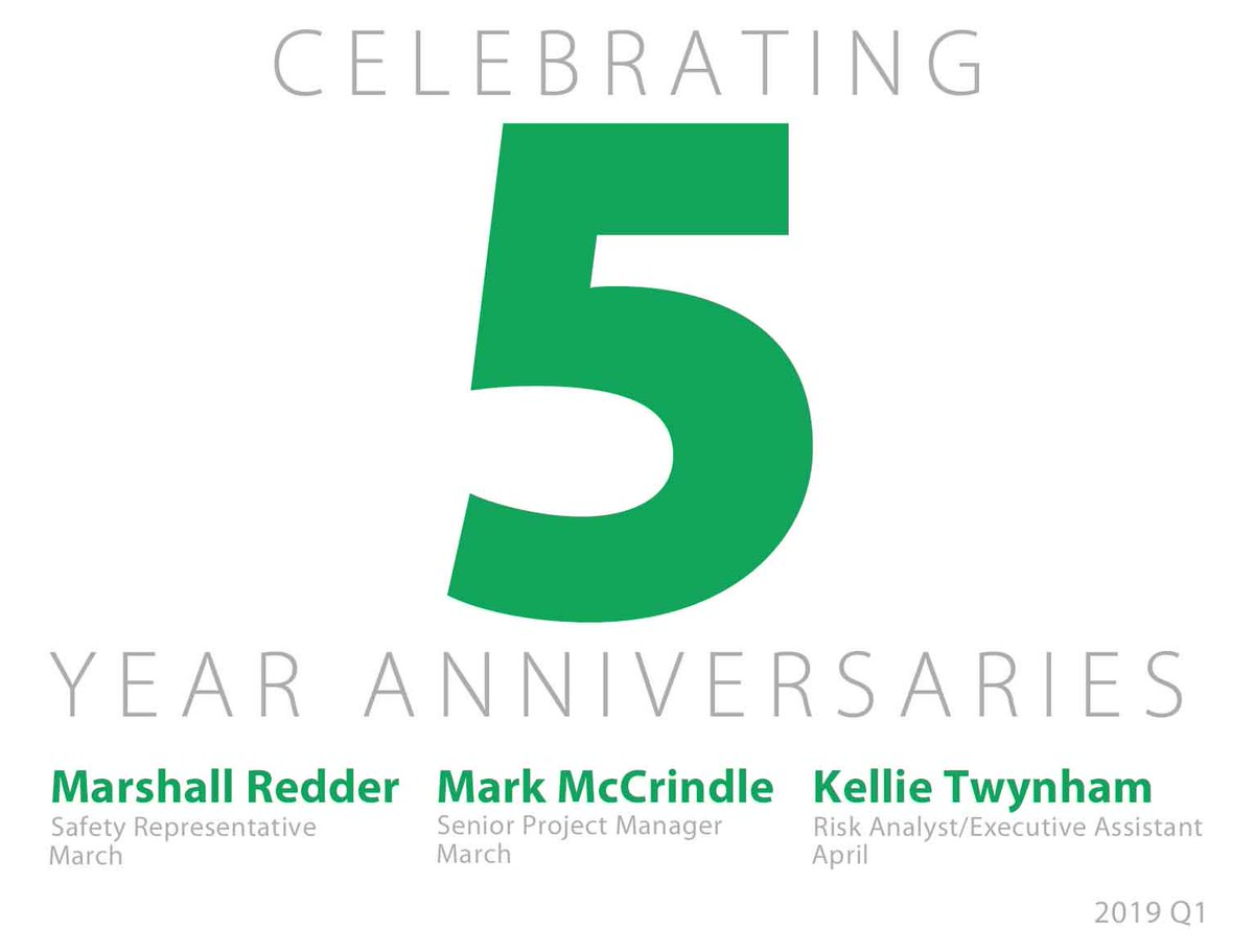 test Twitter Media - Congratulations to our employees with first quarter anniversaries! Thank you for your dedication to Ideal. https://t.co/EuUg9NjzUA