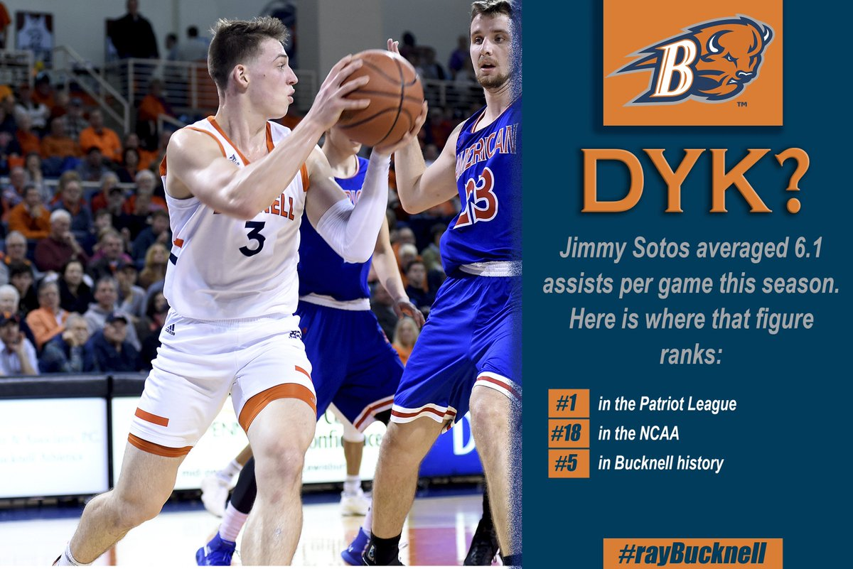 Jimmy Sotos dropped dimes this season! He's the first Bison to post better than 6 assists per game since Mike Joseph in 1989-90. #rayBucknell #TheBisonWay
