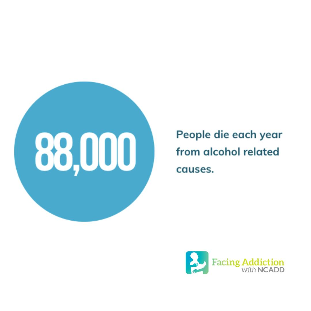 #DidYouKnow? Alcohol use is the third leading cause of preventable death in the United States.   It's imperative that we include alcohol in the conversation about addiction. Discover why: https://t.co/v9OAJRI8SJ https://t.co/xpRtycO3ce