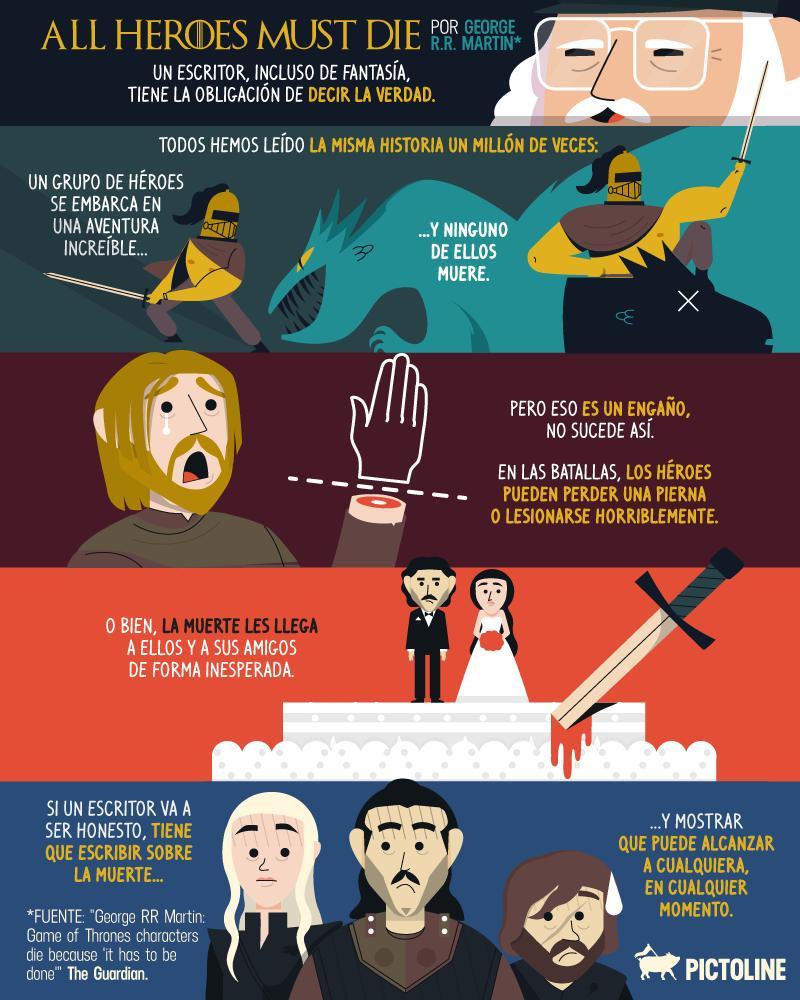 El domingo se estrena (por fin) la última temporada de Game of Thrones 🐺🐉🦁⚔️ Y para George R. R. Martin, tal como en la vida real, incluso los héroes deben morir 💀
