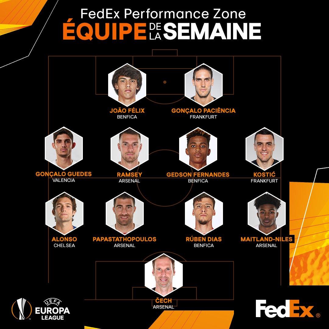 Onze Ligue Europa